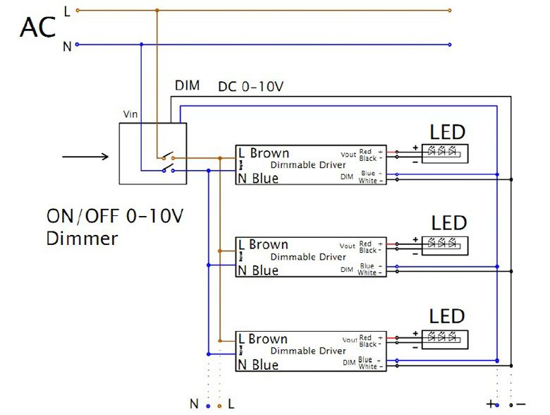 0 1 10v dimmable led tri proof lighting pc housing 1500mm 60w 6400lm rh osleder com 0-10 volt led dimming wiring diagrams wiring diagram led step dimming driver