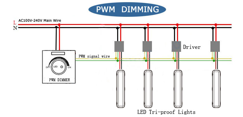 pwm dimmalbe wiring diagram