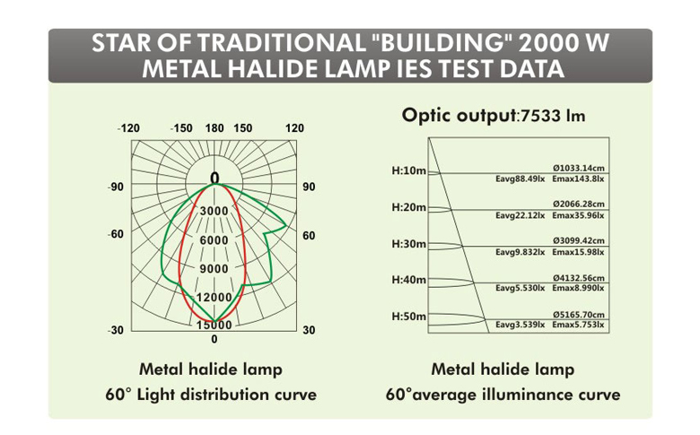 300w led tower lamp 7