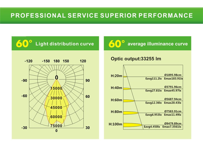 500w led projection light 13