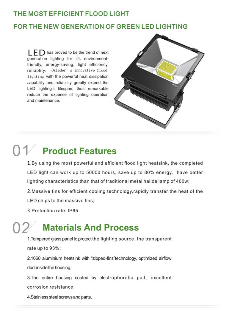 LED Flood Light b series 1