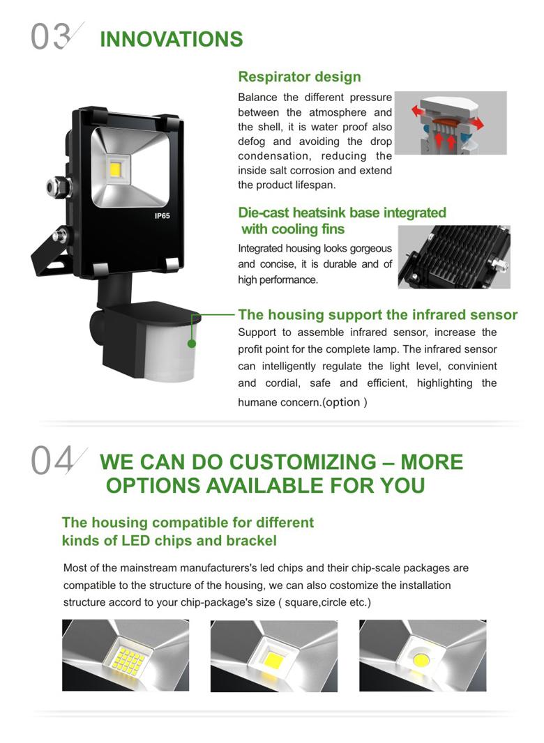 LED Flood Light b series 10w 2
