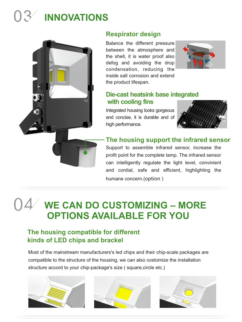 LED Flood Light b series 30w 2