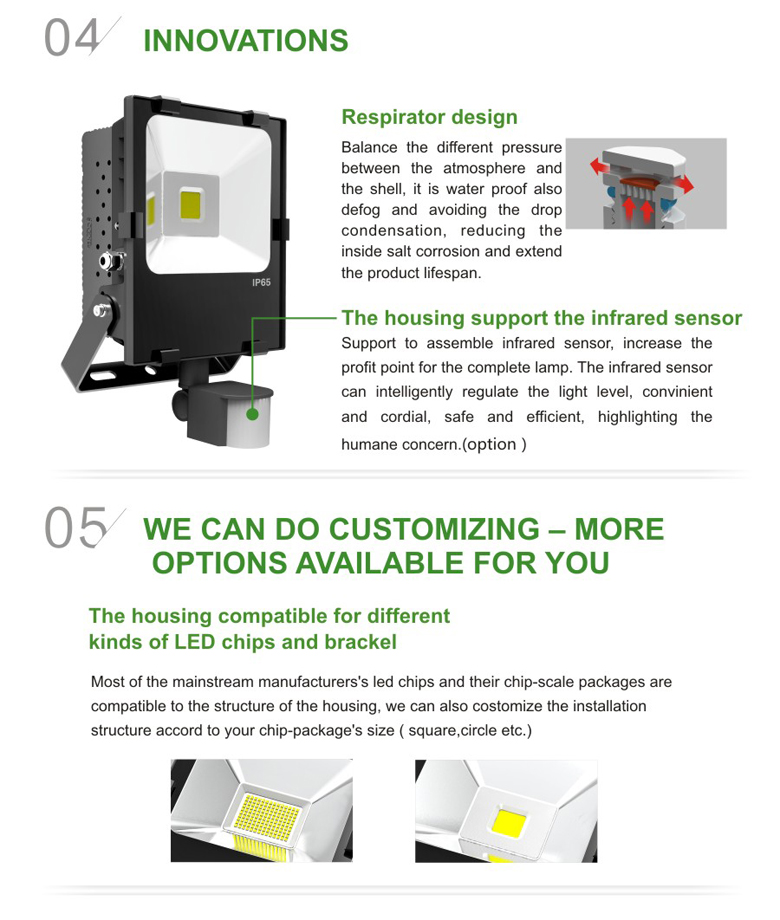 LED Flood Light b series 50w 3