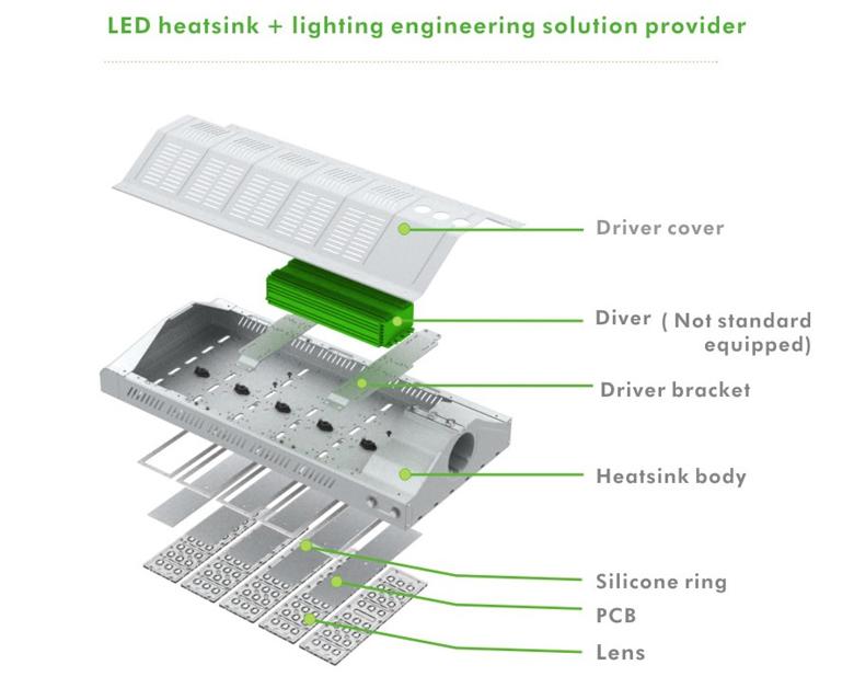 LED Street Light b series 150w 10