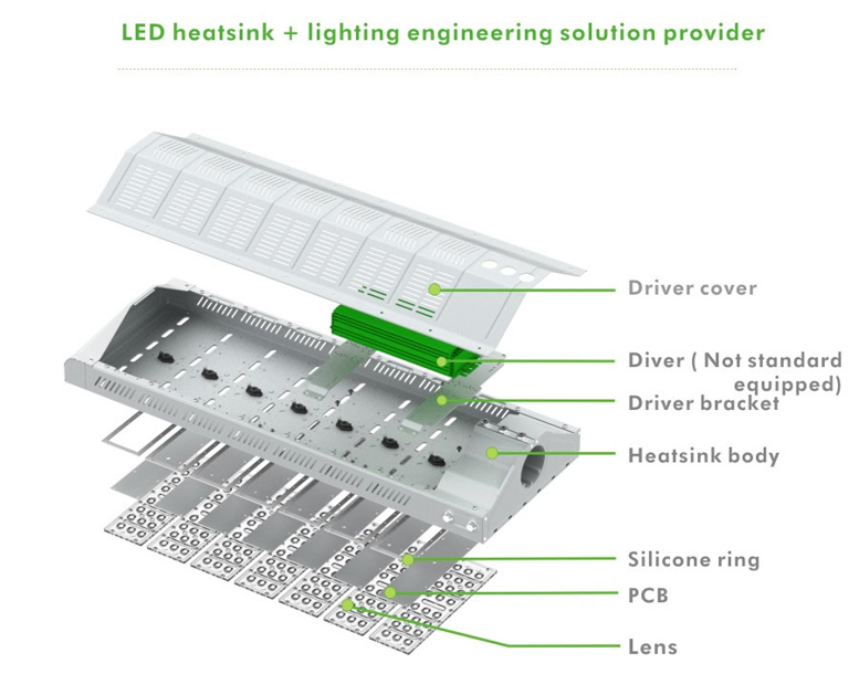 LED Street Light b series 210w 10