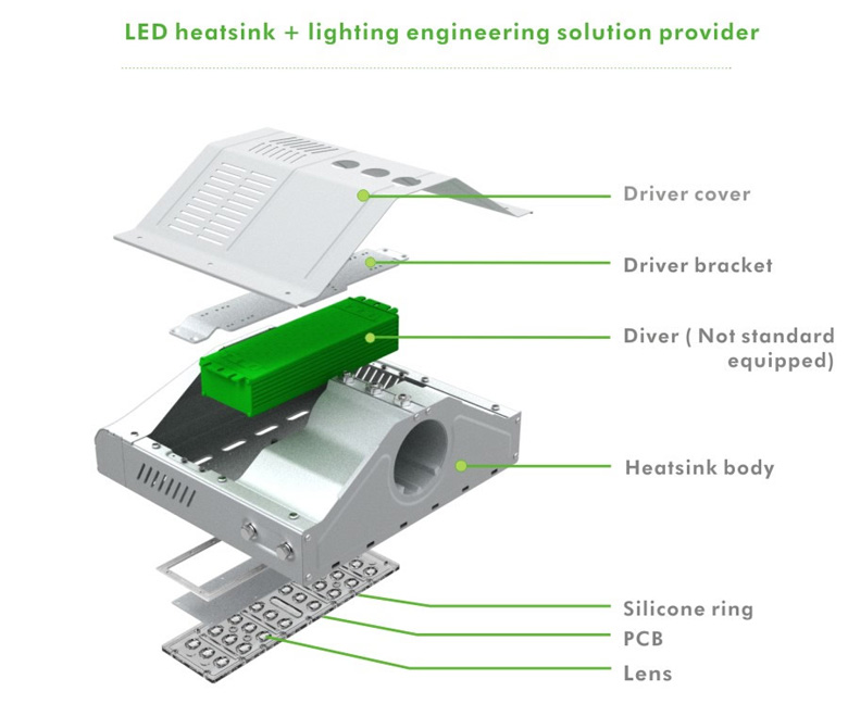 LED Street Light b series 30w 10