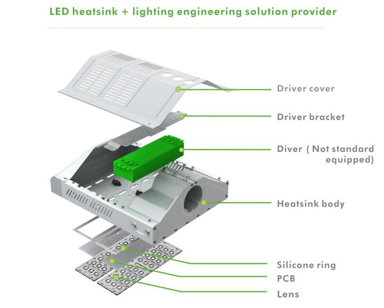 LED Street Light b series 60w 10