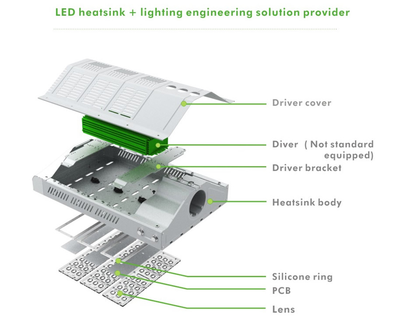 LED Street Light b series 90w 10