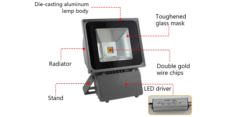 led flood light a series 100w a