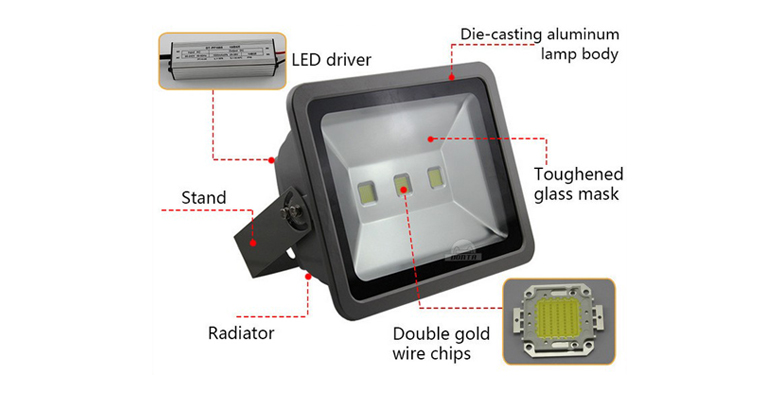 led flood light a series 150w c