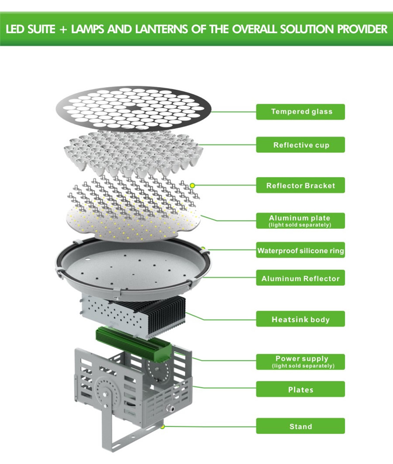 250w led projection light 7