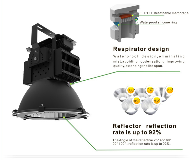 led high bay light d series 120w 4
