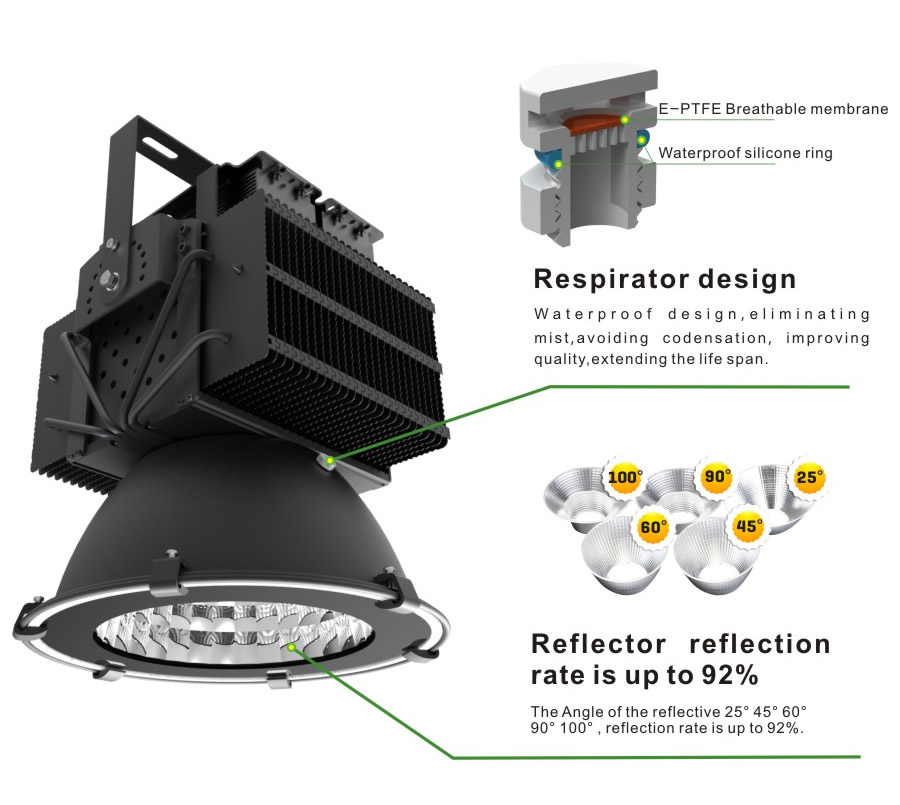 led high bay light d series 400w 4