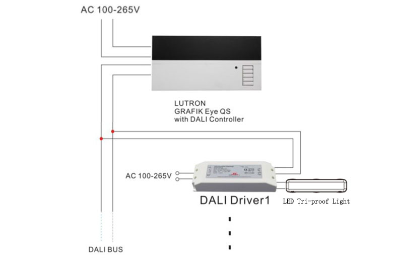 dali Dimmable led tri-proof light Operation Reference 2