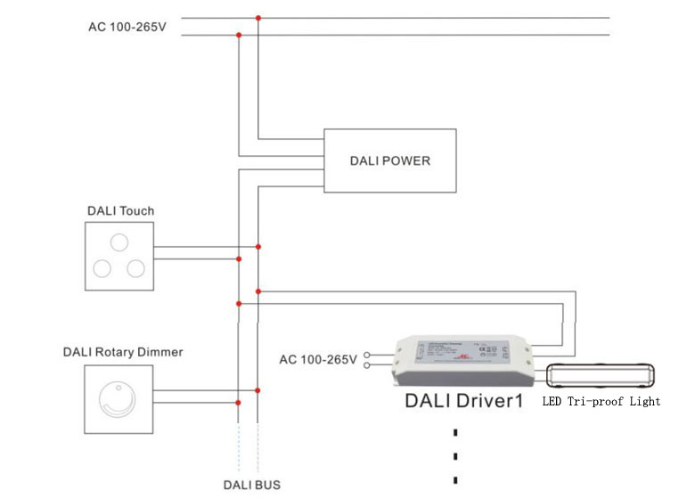 dali Dimmable led tri-proof light Operation Reference 3