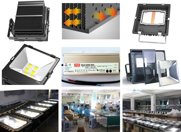 LED flood light fixtures product detail
